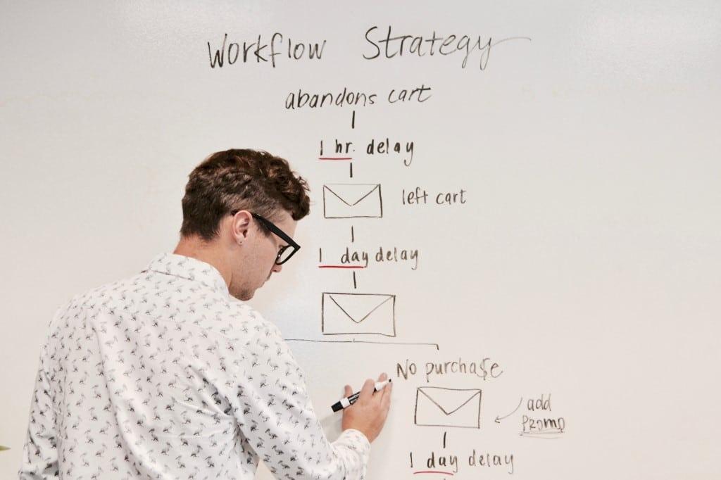 stratégie - réussir son marketing d'affiliation