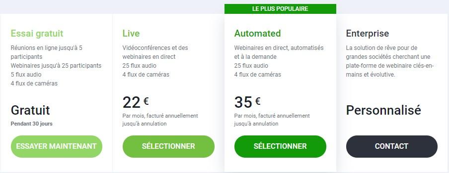 La tarification de ClickMeeting
