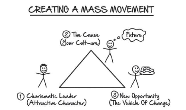 Expert Secrets - Comment céer un mouvement de masse