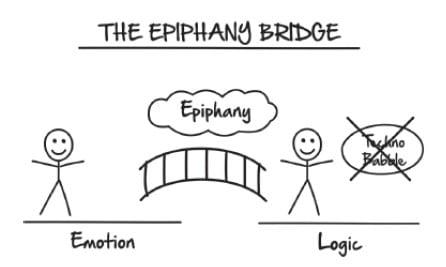 Expert Secrets- Epiphany Bridge