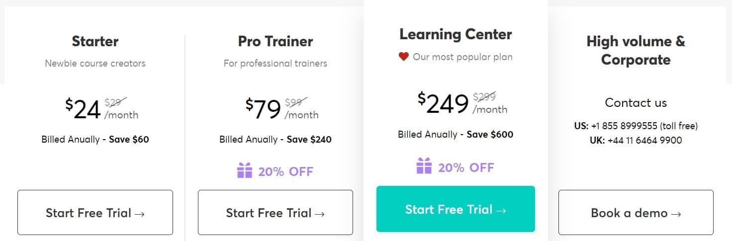 Tarifs de LearnWorlds