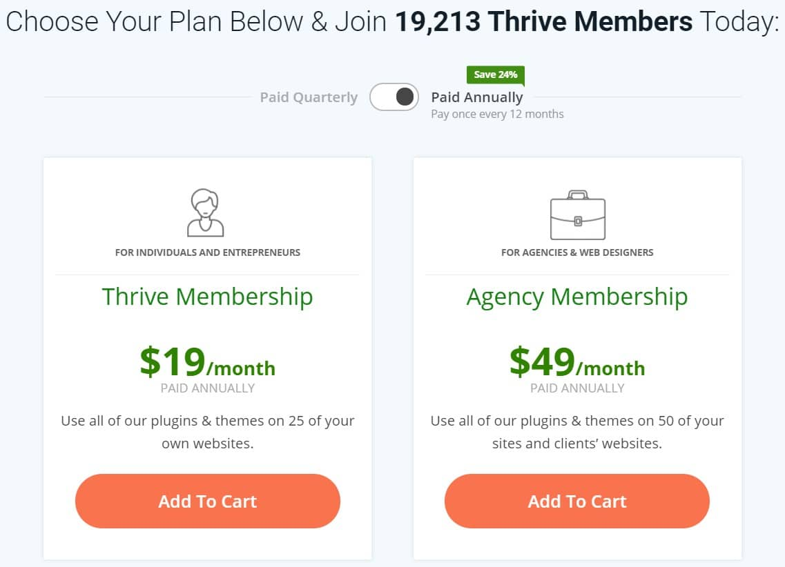 Thrive Combien coûte Thrive Themes Membership?