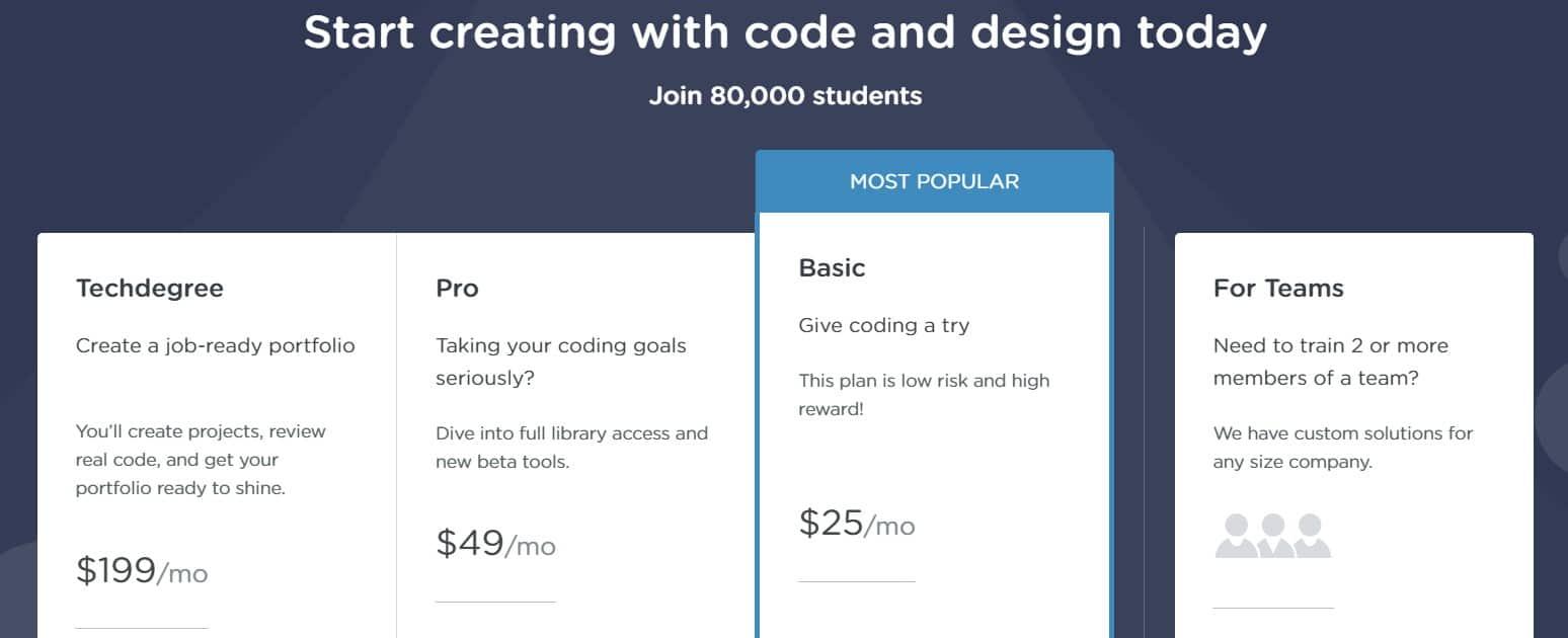 TreeHouse e-learning tableau des prix