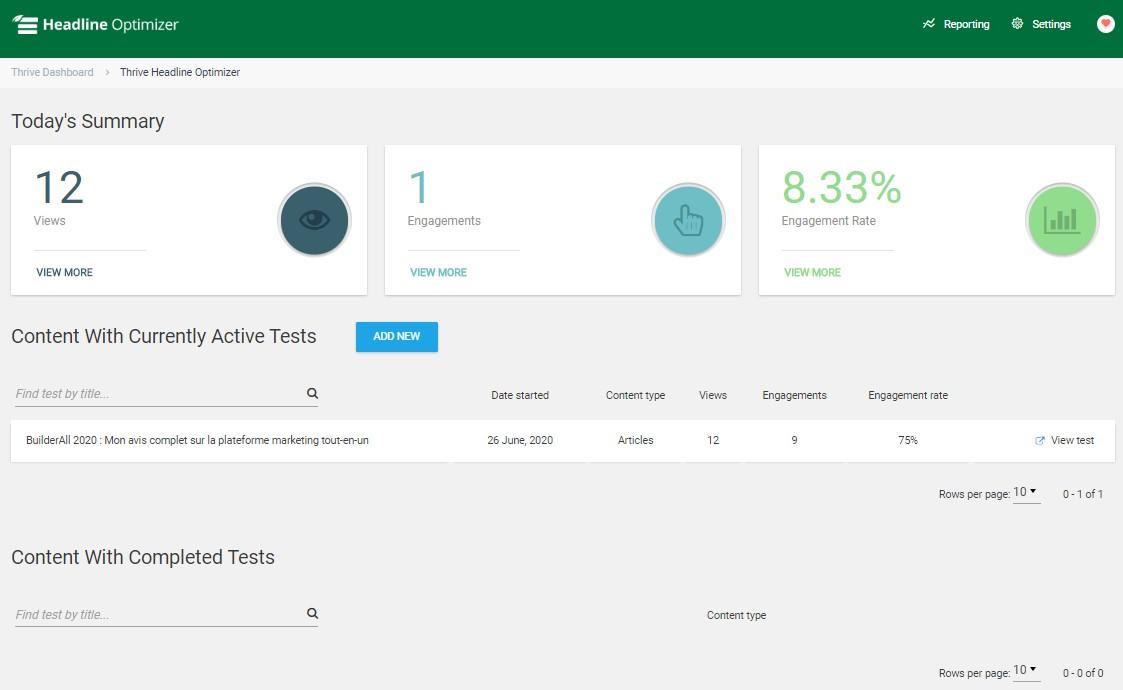 Thrive Headline Optimizer, le test A/B facile et automatique sur vos titres de pages et d'articles