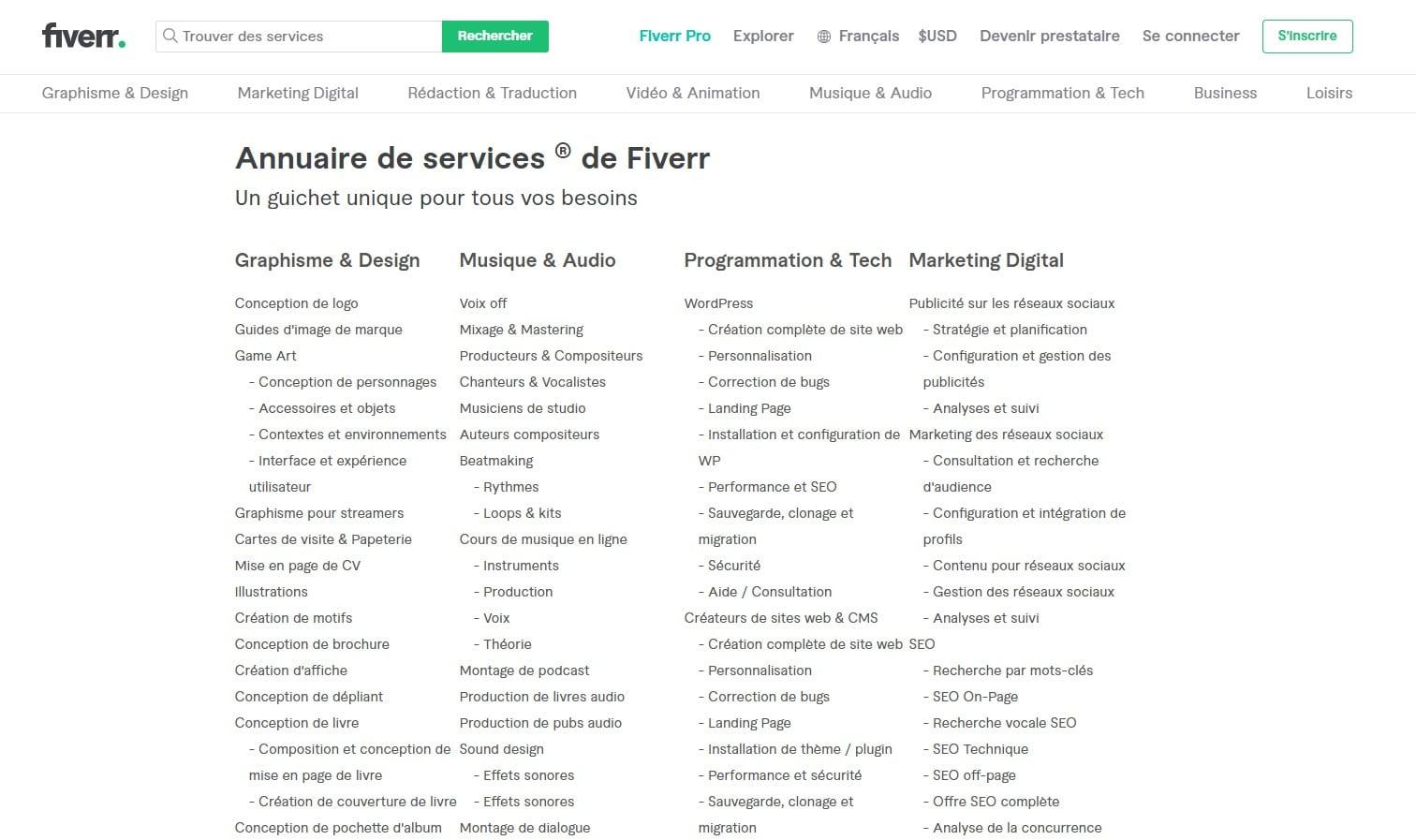Fiverr - Annuaire des services